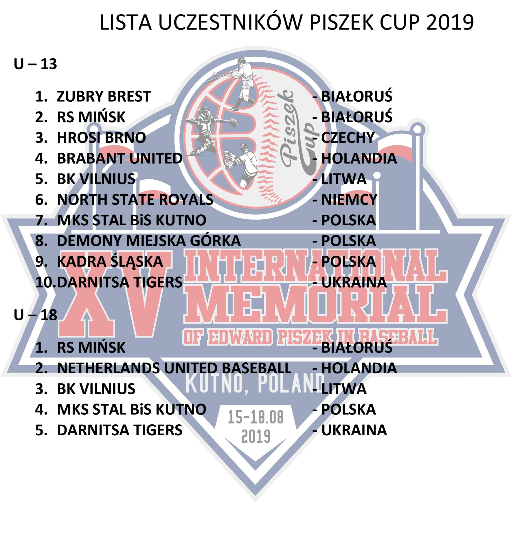 LISTA UCZESTNIKÓW PISZEK CUP 2019